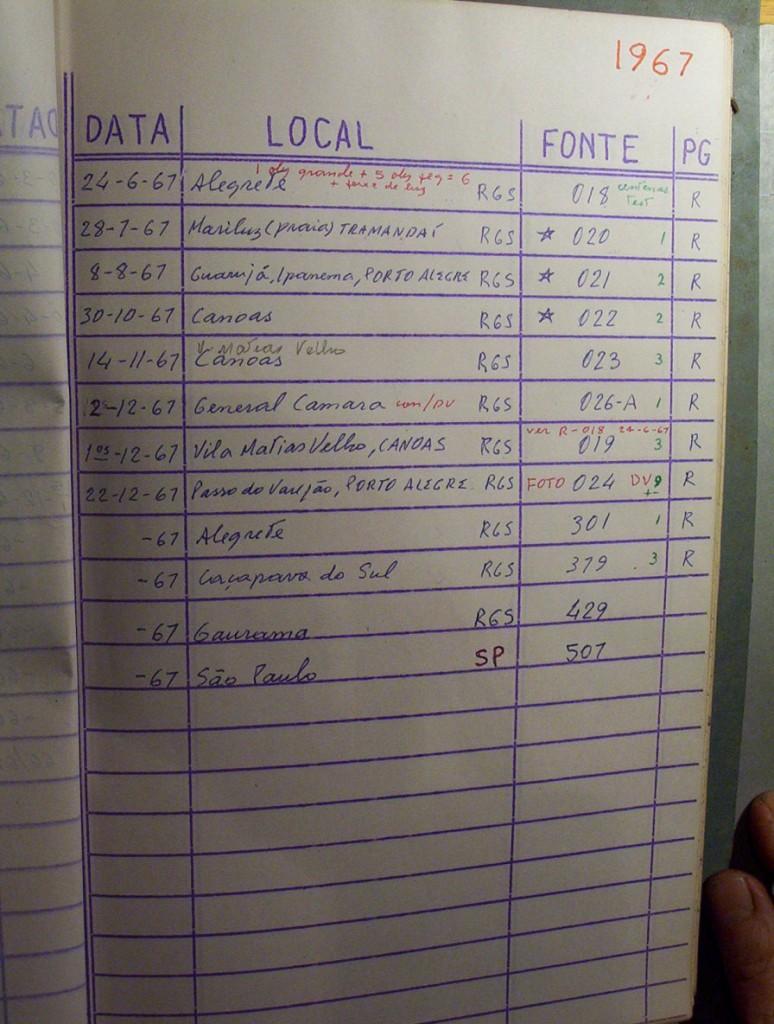 Listado avistamientos de J.V.Soares (Cortesía P. Villarrubia)