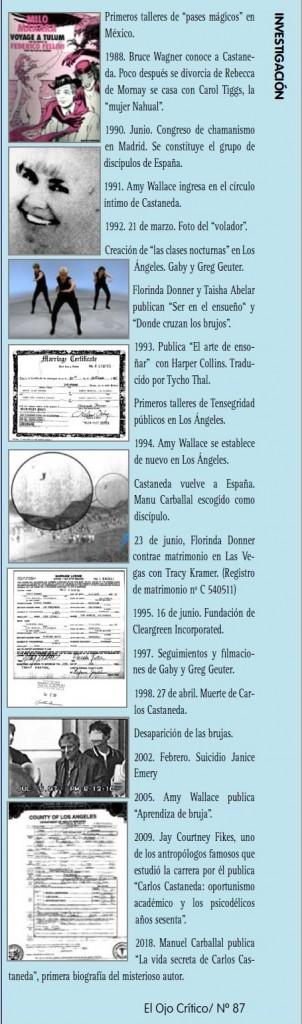 Cronologia - copia
