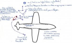 Figura 3_Esquema de F.A. y C.M.